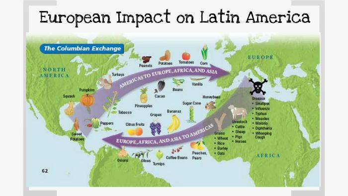 negative effects of european exploration