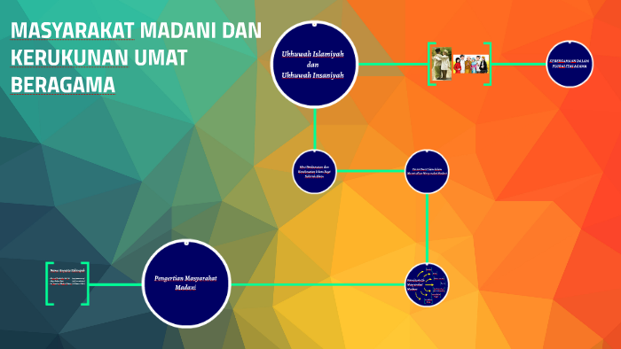 Agama Kelompok 6 by azaz first on Prezi