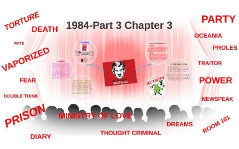 Figurative Language Chart 1984 Answer Key - The Best ...