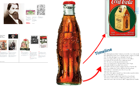 Coca-Cola by Mayra Zendejas on Prezi