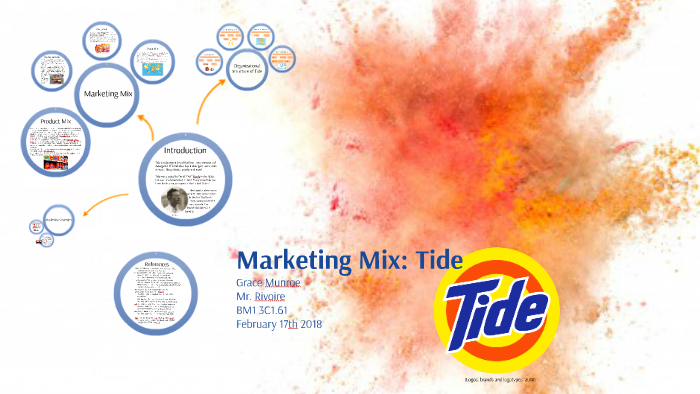 Marketing Mix: Tide by Grace Munroe on Prezi