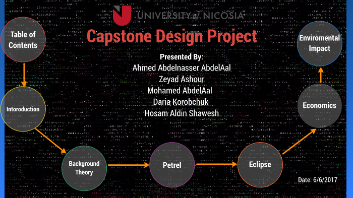 Capstone Design Project by Mohamed AbdelAal on Prezi Next