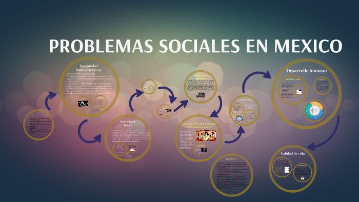 Problemas Sociales En Mexico By Miroslava Rodriguez Garay