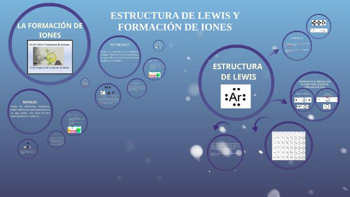 Estructura De Lewis Y Formación De Iones By Brenda Yulieth