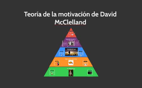 Teoría De David Mcclelland By Adriana Pablo On Prezi