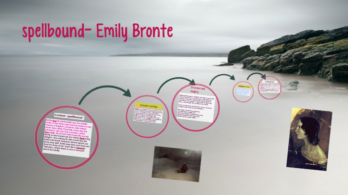 explication of spellbound by emily bronte