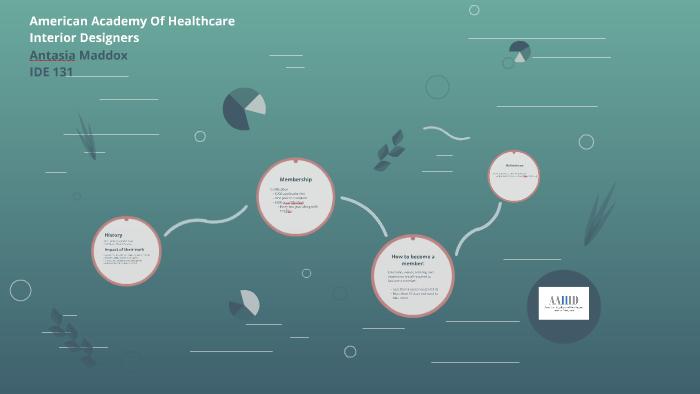 American Academy Of Healthcare Interior Designers By Antasia Maddox On Prezi Next