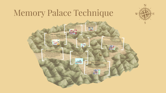 Memory Palace Technique By Liushina Anna