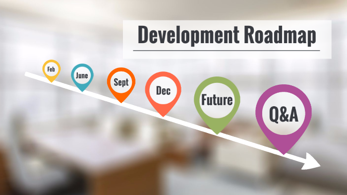 Development Roadmap by Sam Bradbury on Prezi Next