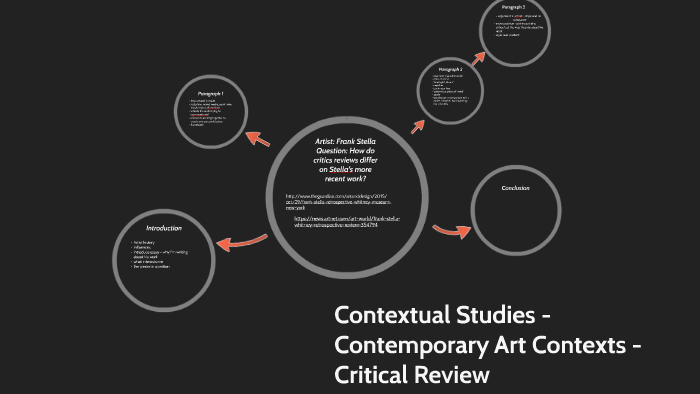 Critical And Contextual Studies In Art And Design