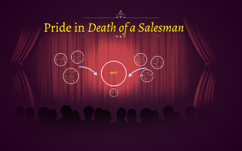death of a salesman biff quotes