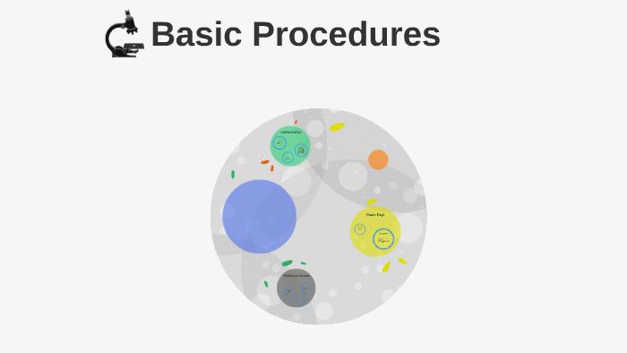 Basic Procedures for ExamSoft by Jon Nakasone on Prezi