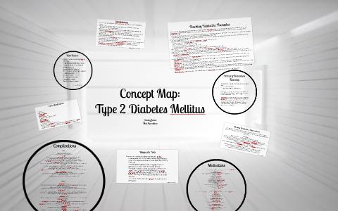 Concept Map Type 2 Diabetes Mellitus By Mai Marcelino On Prezi