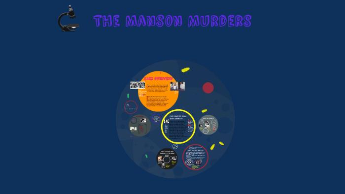 The Manson Murders by Teya B on Prezi