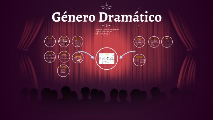 Género Dramático 7º By Camila Alvear On Prezi
