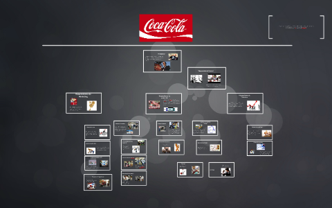 Copy Of Organigrama Coca Cola By Daniel Torres On Prezi