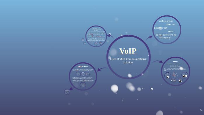 VoIP 1st Line by Alan Boyd on Prezi