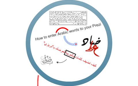 Arabic words in Prezi by Prezi SCU on Prezi