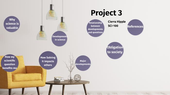Project 3 By Cierra Hipple