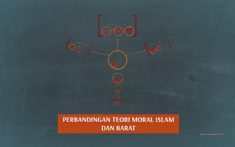 Perbandingan Teori Moral Islam Dan Barat By Filzah Munirah Fuad On Prezi