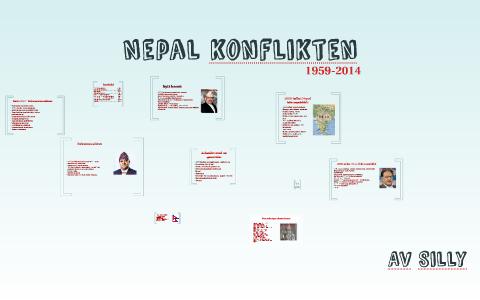 Politisk tidsfrist i nepal