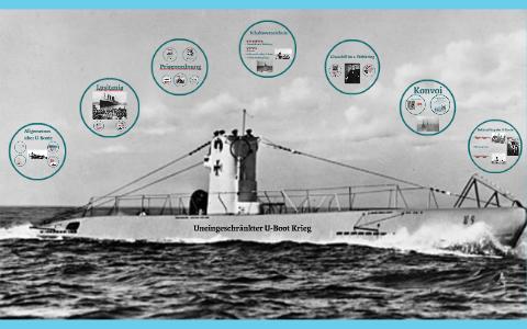 Uneingeschränkter U Boot Krieg