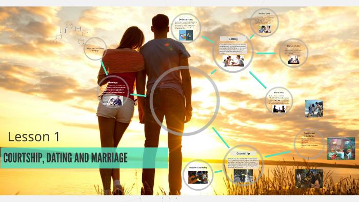 courtship dating website