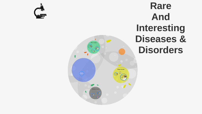 Rare & Interesting Diseases and Disorders by Dylan Young on