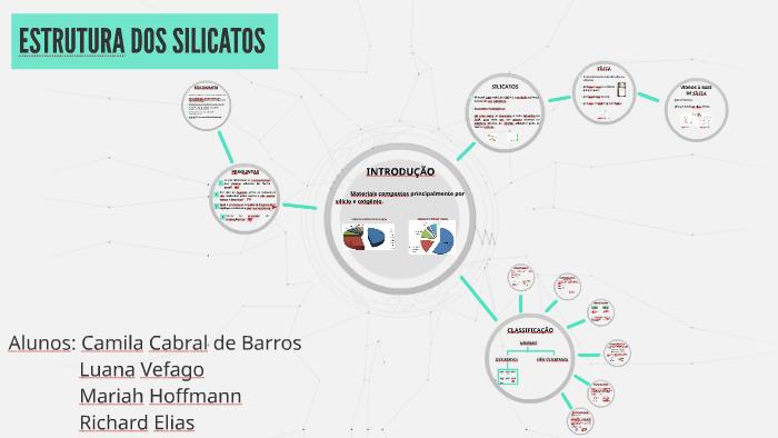 Estrutura Dos Silicatos By Camila Cabral On Prezi