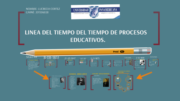 portage guide en español pdf