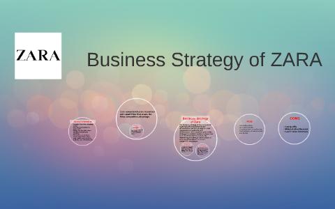 Business Strategy Of Zara By Melisa Bilgin On Prezi