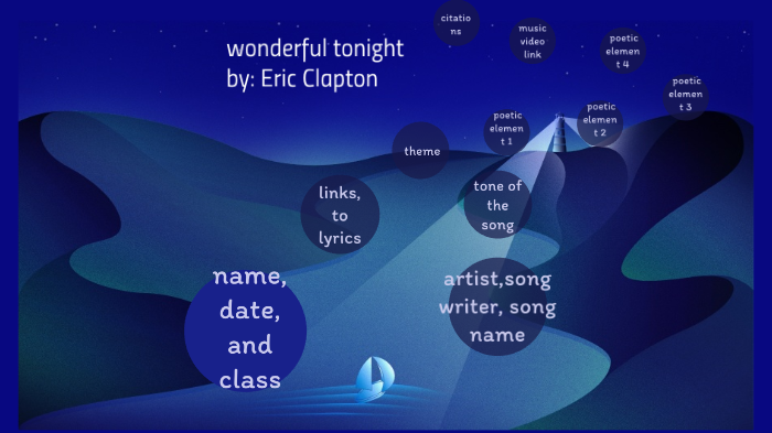 Look lyric tonight you wonderful Wonderful Tonight