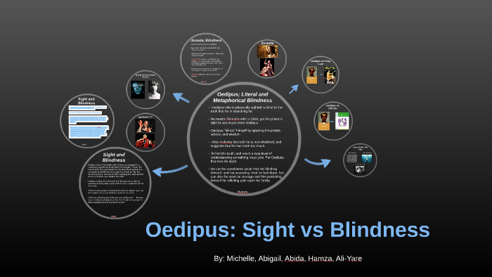 sight and blindness in oedipus