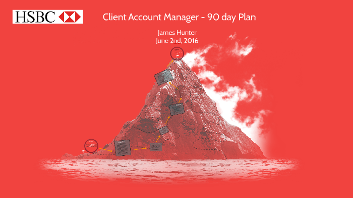 Hsbc Client Account Manager 90 Day Plan By James Hunter