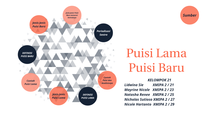 Bahasa Indonesia By Mayrine Budiprabawa On Prezi Next