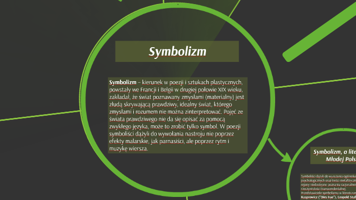 Symbolizm Młoda Polska By Wojtek Maj On Prezi