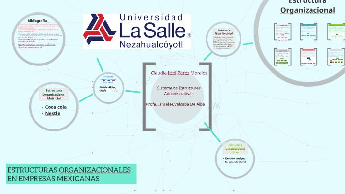 Estructuras Organizacionales En Empresas Mexicanas By