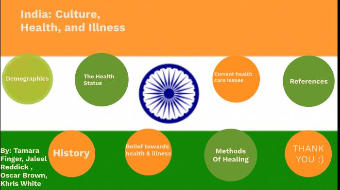 Cultural Health presentation by Tamara Finger on Prezi Next