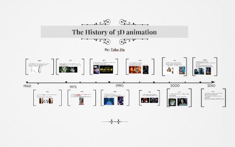 The History of 3D animation by Taha Zia on Prezi