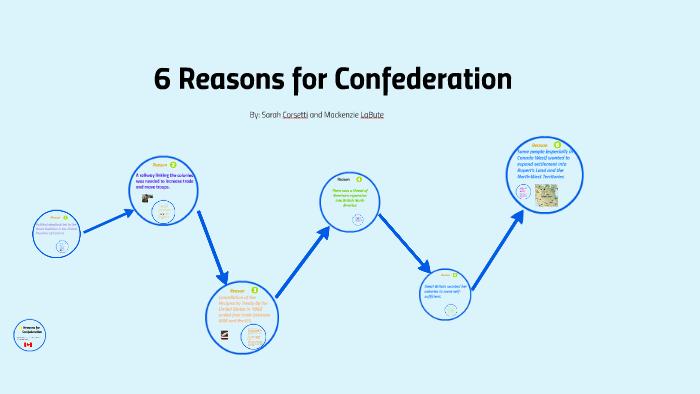 reasons for confederation pdf