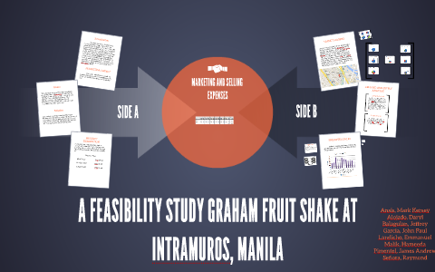 A FEASIBILITY STUDY GRAHAM FRUIT SHAKE AT by James Pimentel on Prezi