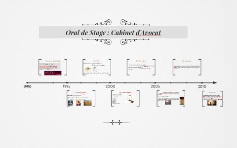 Oral De Stage Cabinet D Avocat By Anaïs Petitallot On Prezi
