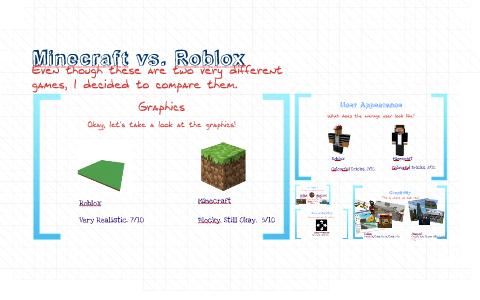 Roblox Vs Minecraft Graphics Minecraft Vs Roblox By Bill Mchutch