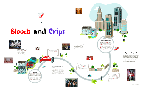 Bloods and Crips by alex yates on Prezi