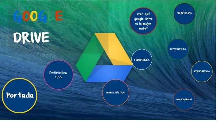 Equipo 5 Google Drive by aldo lozano on Prezi Next