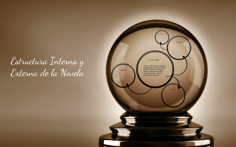 Estructura Interna Y Externa De La Novela By Jared Patiño