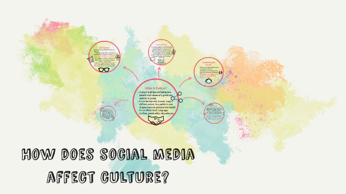 does media affect culture