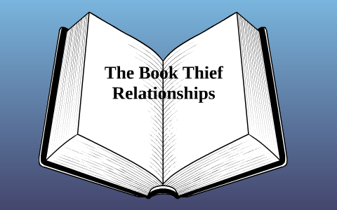 the book thief theme power of words