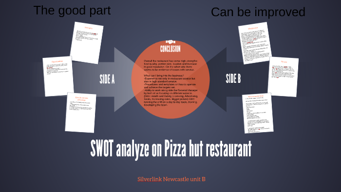 Swot Analyze On Pizza Hut Restaurant By George Chiran On Prezi