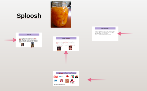 Sploosh By Arianna Stodgel Someone who is to hopeless and just gives up. prezi